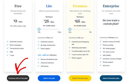 Select the free plan for Sendinblue