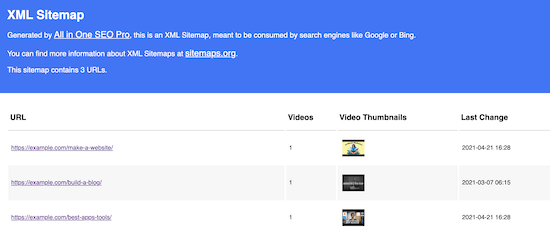 Video sitemap video list