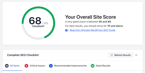 AIOSEO site score